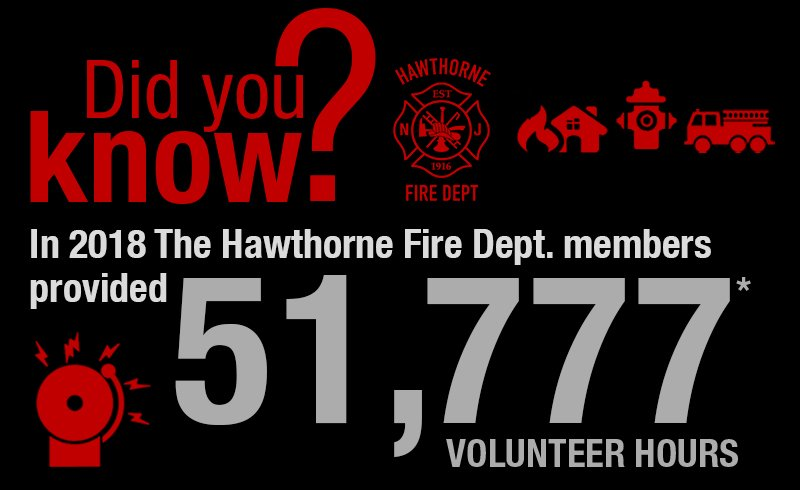 Hawthorne Fire Dept. provided over 51,777 volunteer hours in 2018